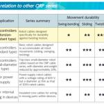 ORP Slim series